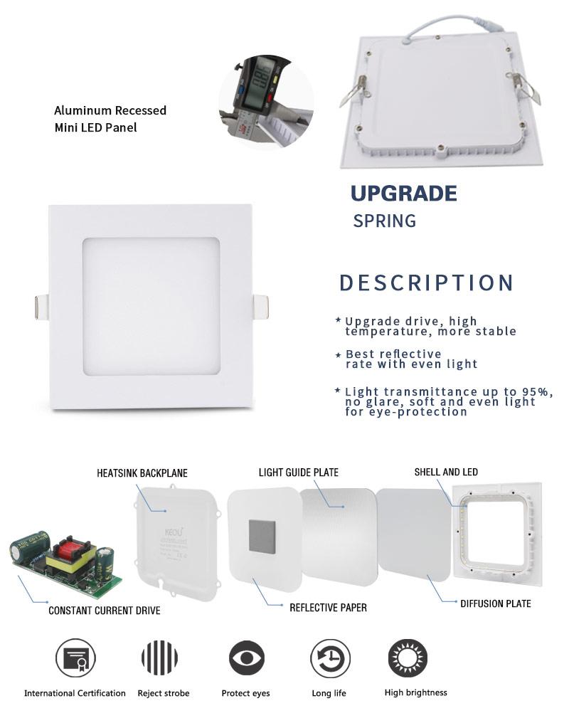 ultra thin square led panel light