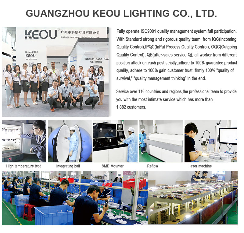4W square led panel light