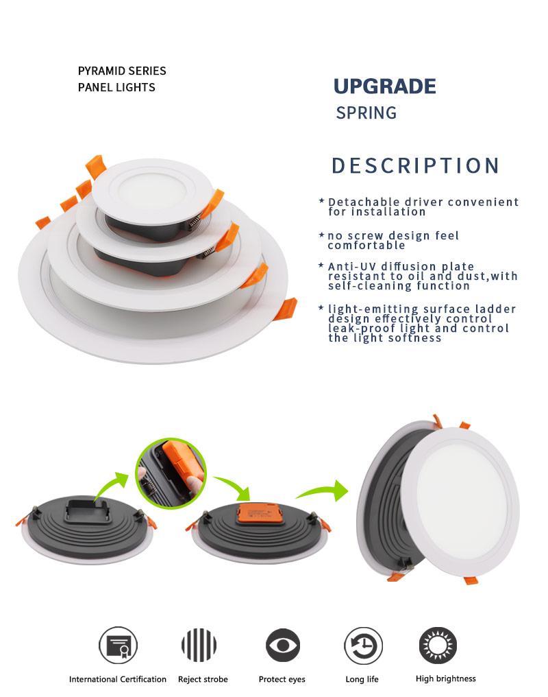 LED panel light OEM ODM