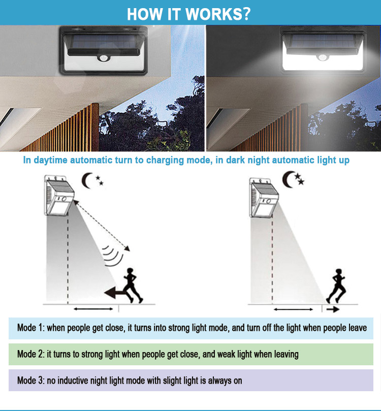 solar led outdoor wall light