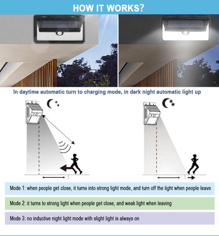 solar wall led light