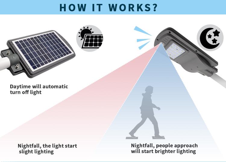 all in one led solar street light