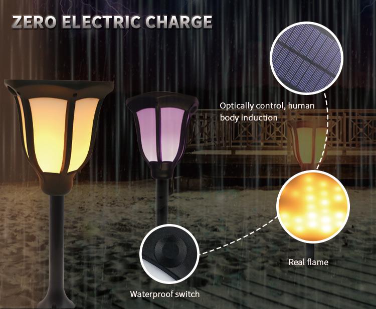 led light flame