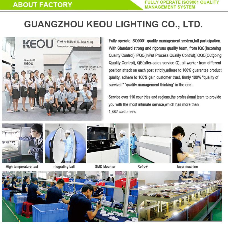 integrated led panel light 24w