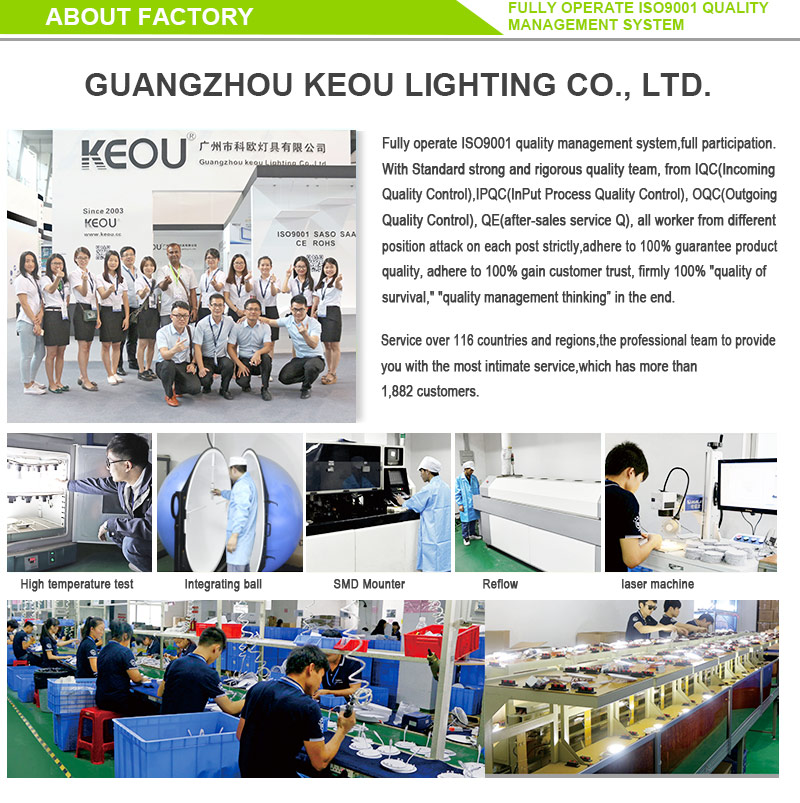integrated led panel 18w