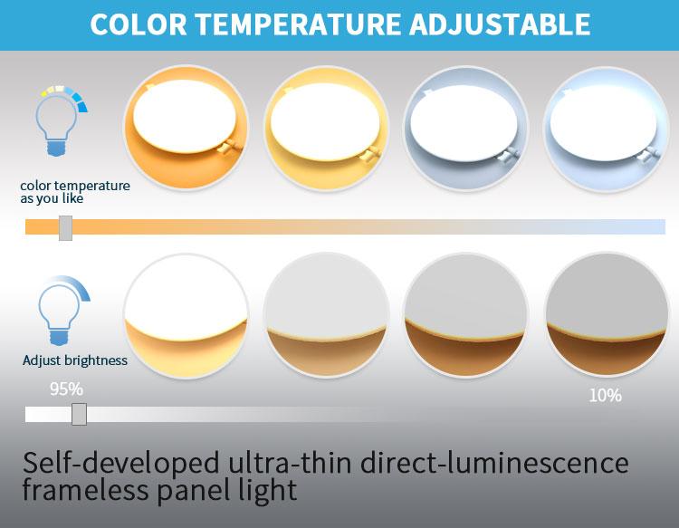 led panel ceiling light