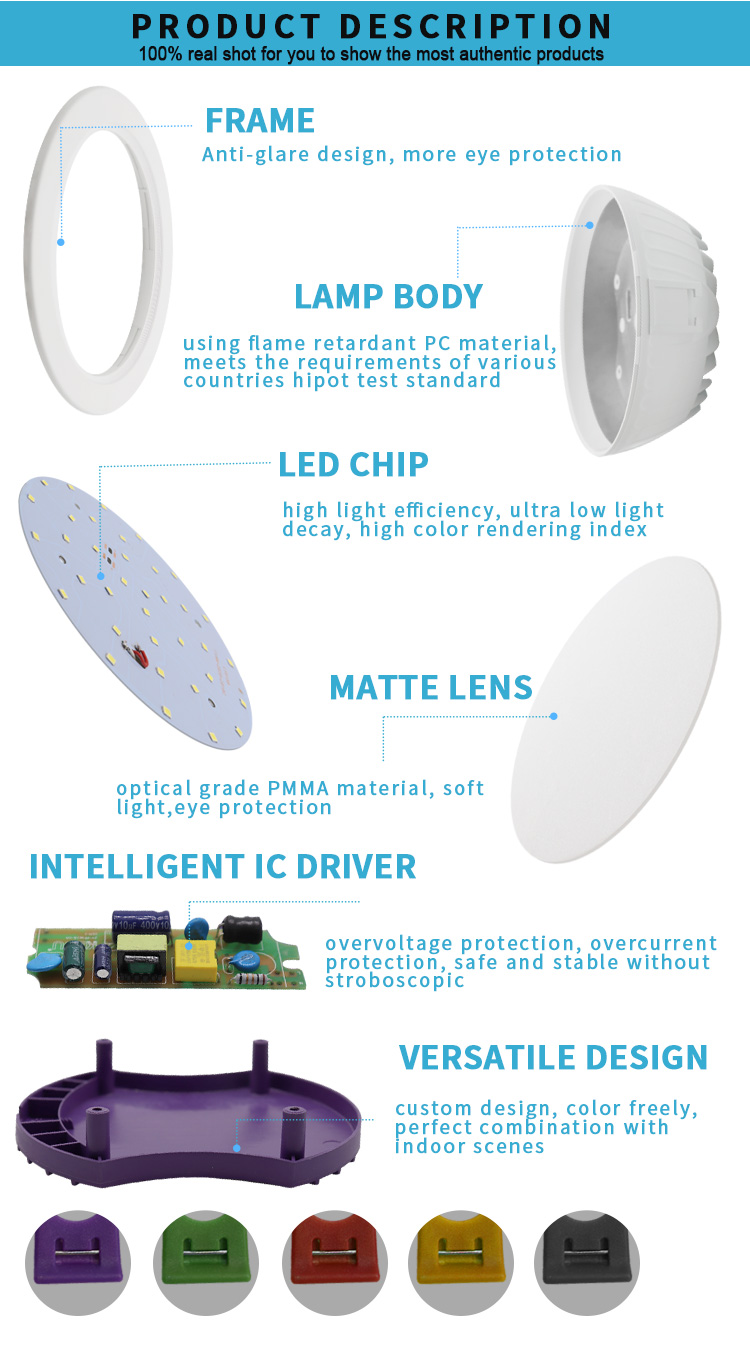 led downlight mini