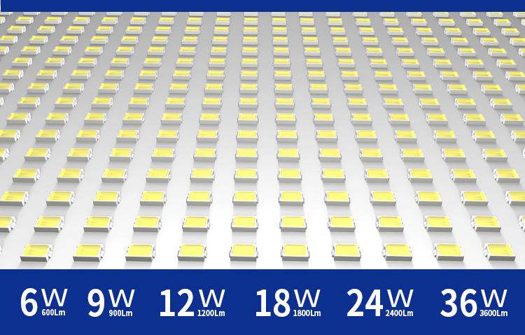 surface led panel light