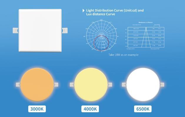 no frame led panel light factory