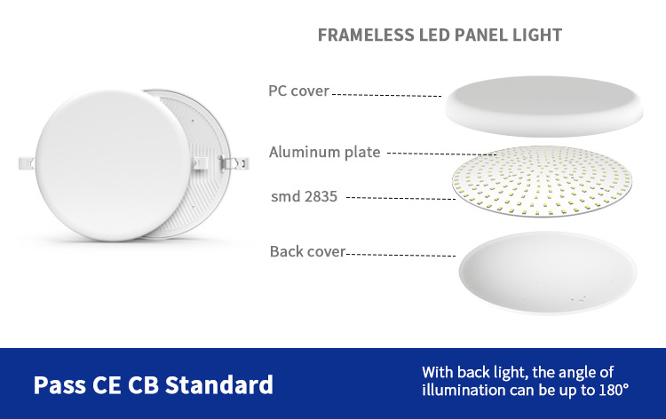 led frameless downlight