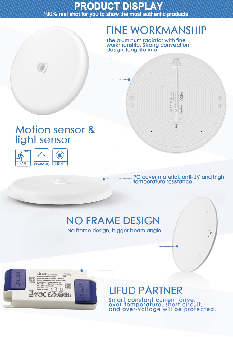 motion sensor led panel light