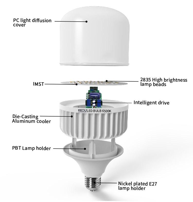 aluminum led bulb light factory