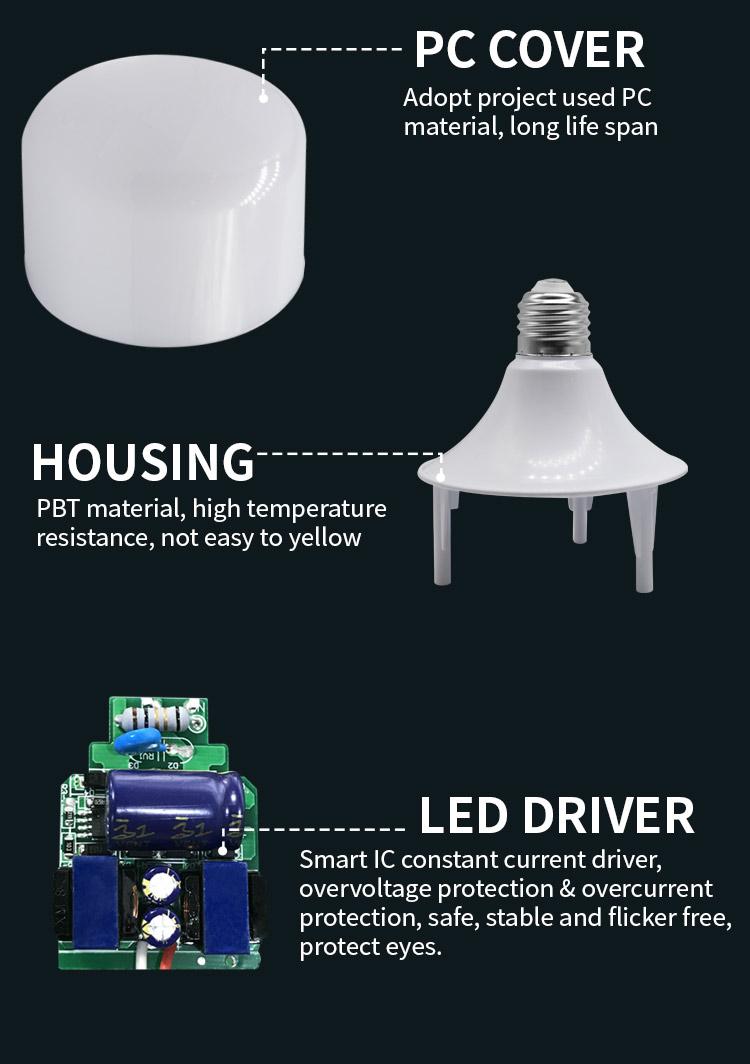 28W LED Bulb Light