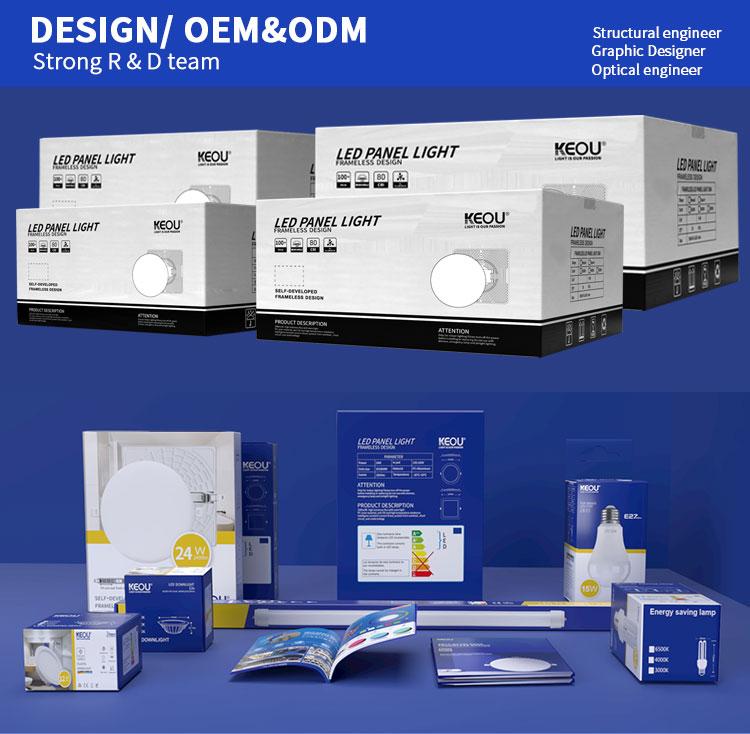 LED ceiling panels factory